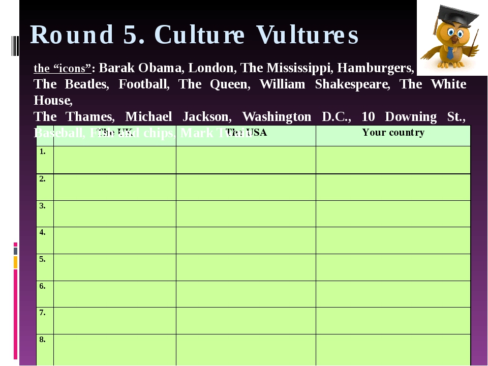 "Round 5. Culture Vultures the ""icons"": Barak Obama, London, The Mississippi,..."