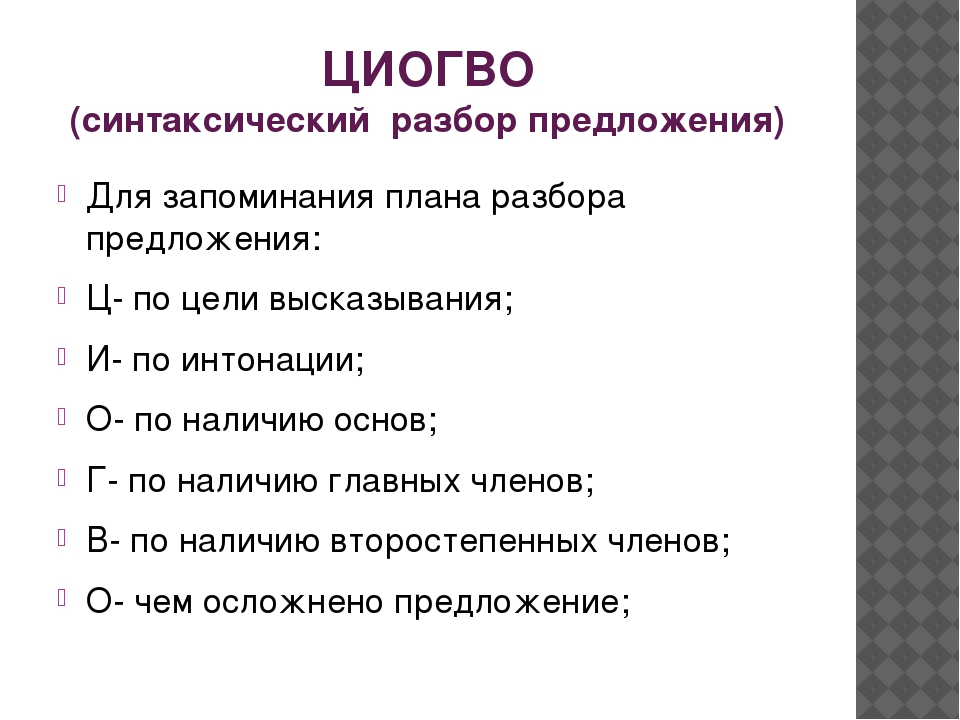 ЦИОГВО (синтаксический разбор предложения) Для запоминания плана разбора пред...
