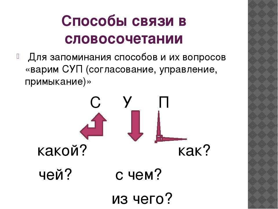 Способы связи в словосочетании Для запоминания способов и их вопросов «варим...