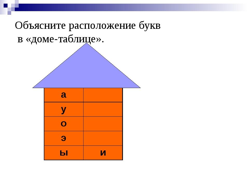 Объясните расположение букв в «доме-таблице».