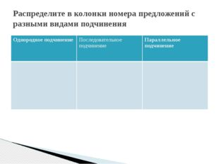 Распределите в колонки номера предложений с разными видами подчинения Однород
