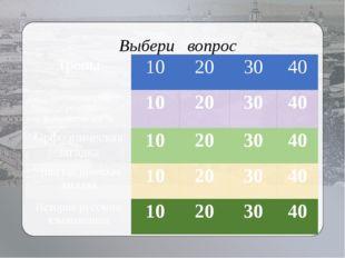 Выбери вопрос Тропы 10 20 30 40 Синтаксические средства выразительности 10 2