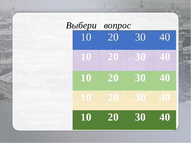 Выбери вопрос Тропы 10 20 30 40 Синтаксические средства выразительности 10 2...
