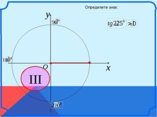 x y O III Определите знак: \