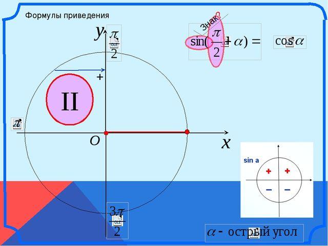 x y O II Формулы приведения + Знак?