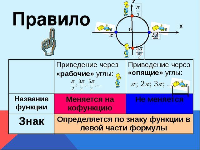 Правило У Х Приведение через «рабочие»углы: Приведение через«спящие»углы: На...