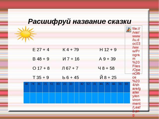 Расшифруй название сказки Е 27 + 4 К 4 + 79 Н 12 + 9 В 48 + 9 И 7 + 16 А 9 +...