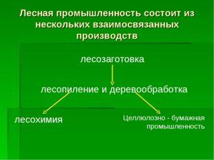 лесозаготовка лесопиление и деревообработка лесохимия Целлюлозно - бумажная п