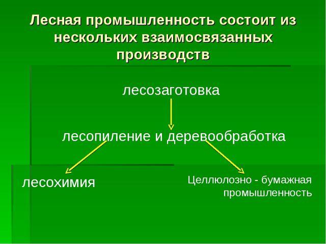 лесозаготовка лесопиление и деревообработка лесохимия Целлюлозно - бумажная п...