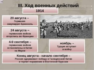 Немецкая атака 1914 20 августа – Германия оккупирует Брюссель 24 августа – ге