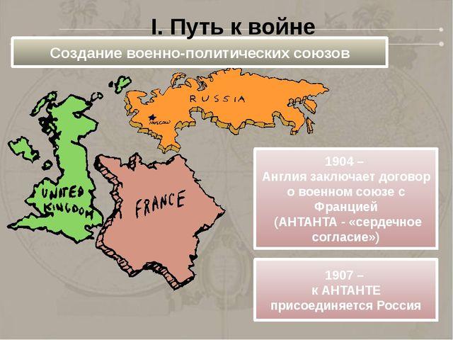 Создание военно-политических союзов I. Путь к войне 1904 – Англия заключает д...