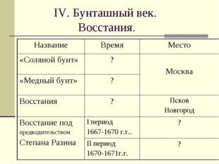 IV. Бунташный век. Восстания. НазваниеВремяМесто «Соляной бунт»? Москва «