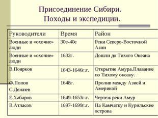 Присоединение Сибири. Походы и экспедиции. РуководителиВремяРайон Военные и