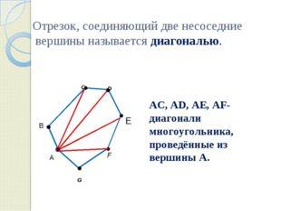 C F G B D E А AC, AD, AE, AF- диагонали многоугольника, проведённые из вершин