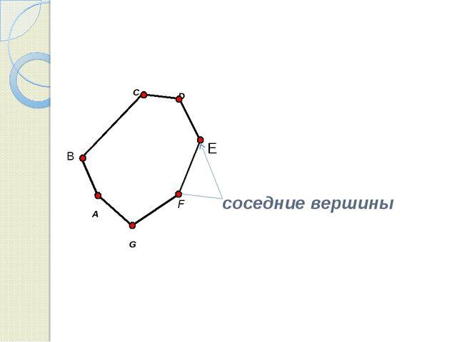 A C F G B соседние вершины D E