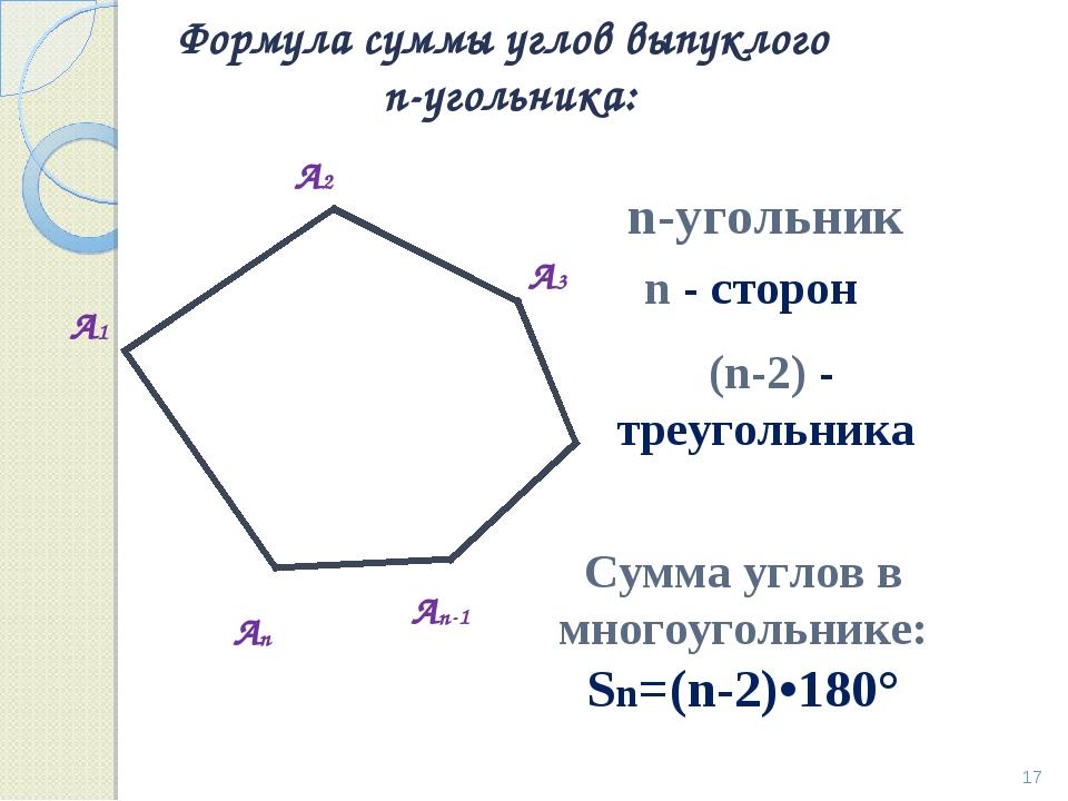 А1 А2 А3 Аn-1 Аn Формула суммы углов выпуклого n-угольника: n-угольник n - ст...