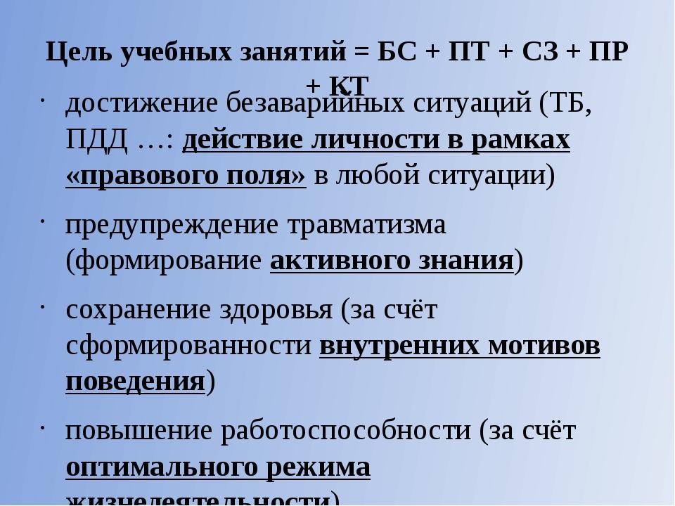 Цель учебных занятий = БС + ПТ + СЗ + ПР + КТ  достижение безаварийных ситуа...