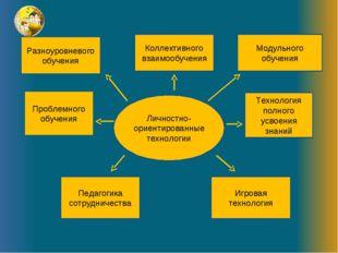 Разноуровневого обучения Проблемного обучения Педагогика сотрудничества Лично
