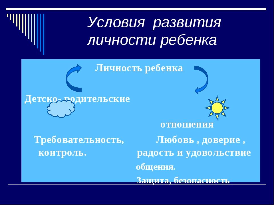Условия развития личности ребенка Личность ребенка Детско- родительские отнош...