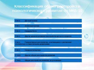 Классификация общих расстройств психологического развития по МКБ-10 3 F.84.0.