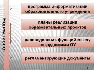 программа информатизации образовательного учреждения планы реализации образов