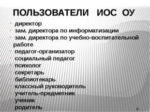 ПОЛЬЗОВАТЕЛИ ИОС ОУ директор зам. директора по информатизации зам. директора