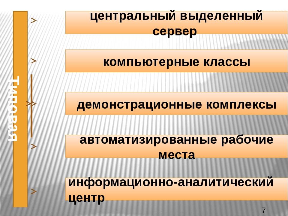 центральный выделенный сервер компьютерные классы демонстрационные комплексы...