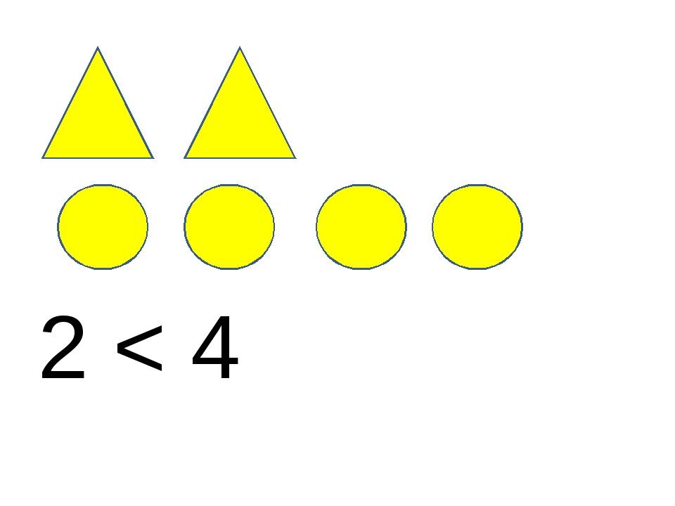 2 < 4