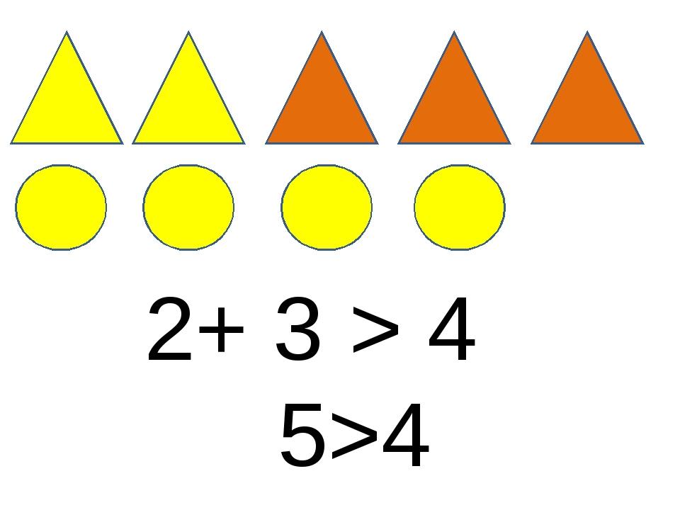 2+ 3 > 4 5>4