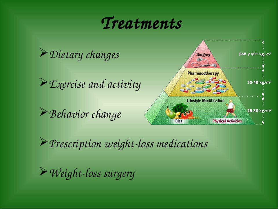 Treatments Dietary changes Exercise and activity Behavior change Prescription...
