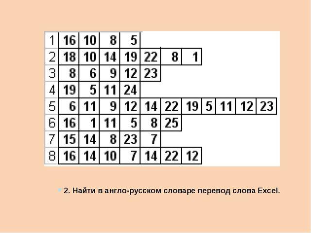 2. Найти в англо-русском словаре перевод слова Excel.
