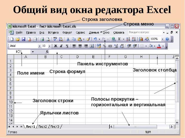 Общий вид окна редактора Excel Панель инструментов Поле имени Заголовок столб...