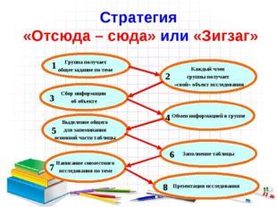 Стратегия «Отсюда – сюда» или «Зигзаг» Группа получает общее задание по теме