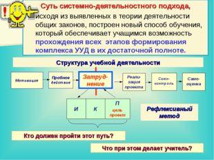 Суть СДП Суть системно-деятельностного подхода, исходя из выявленных в теории