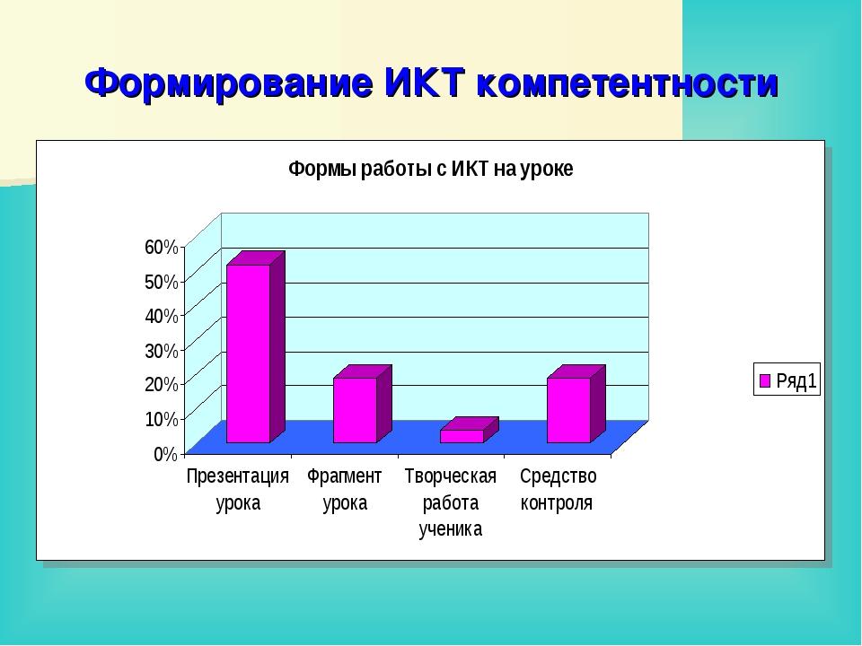 Формирование ИКТ компетентности