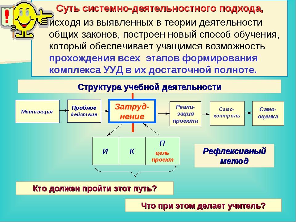 Суть СДП Суть системно-деятельностного подхода, исходя из выявленных в теории...