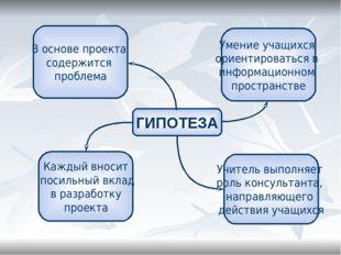 В основе проекта содержится проблема Умение учащихся ориентироваться в информ