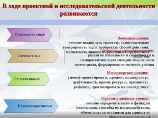 В ходе проектной и исследовательской деятельности развиваются Менеджерские ум
