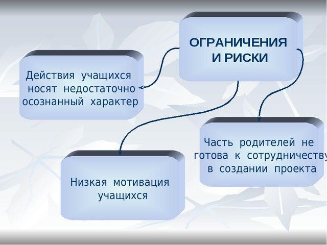 Часть родителей не готова к сотрудничеству в создании проекта ОГРАНИЧЕНИЯ И Р...