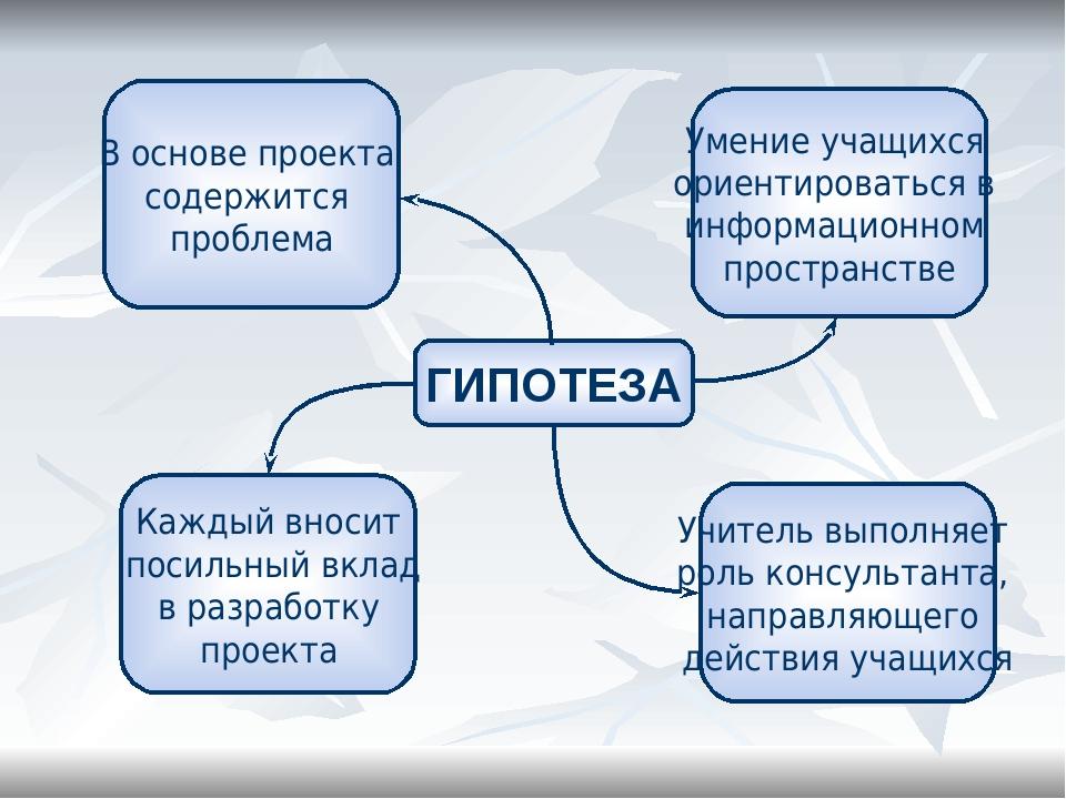 В основе проекта содержится проблема Умение учащихся ориентироваться в информ...
