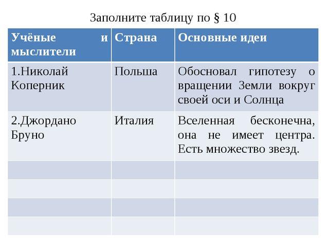 Заполните таблицу по § 10 Учёные и мыслителиСтранаОсновные идеи 1.Николай К...