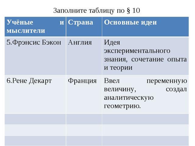 Заполните таблицу по § 10 Учёные и мыслителиСтранаОсновные идеи 5.Фрэнсис Б...