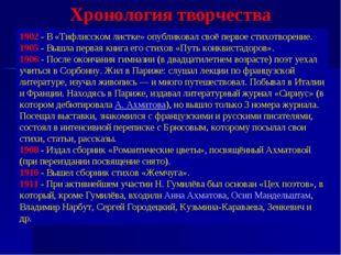Хронология творчества 1902 - В «Тифлисском листке» опубликовал своё первое ст