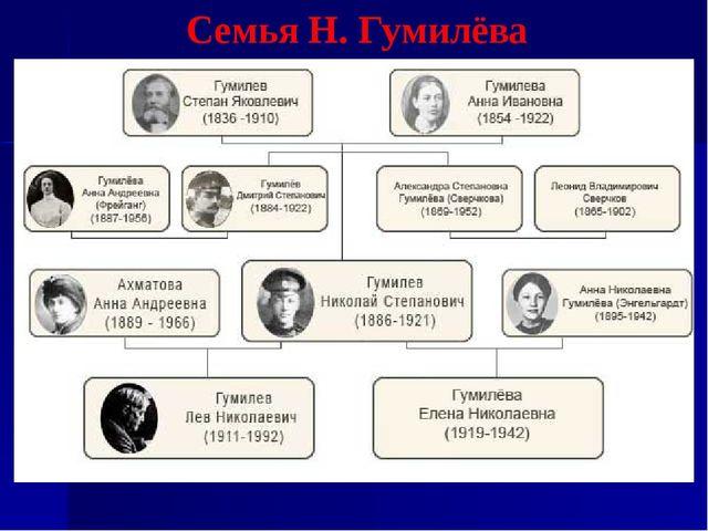 Семья Н. Гумилёва
