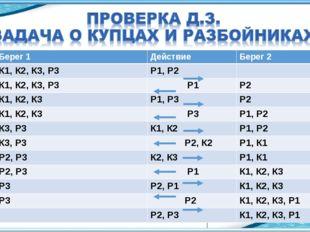 №Берег 1ДействиеБерег 2 1.К1, К2, К3, Р3Р1, Р2  2.К1, К2, К3, Р3 Р1Р