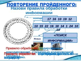 Назови правила обработки информации «ПОИСК ИНФОРМАЦИИ» Правило обработки: сор