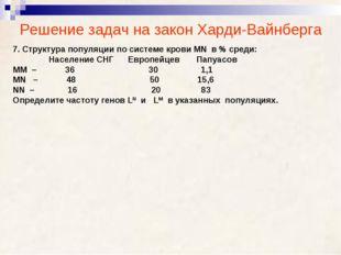 Решение задач на закон Харди-Вайнберга 7. Структура популяции по системе кров