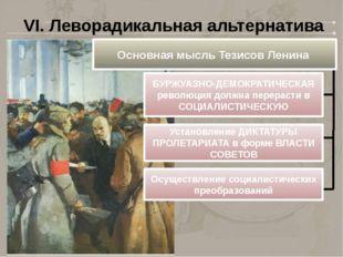 VI. Леворадикальная альтернатива развития революции Основная мысль Тезисов Ле