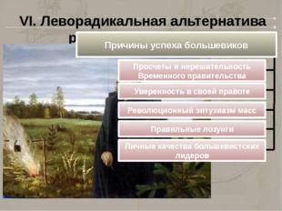 VI. Леворадикальная альтернатива развития революции Причины успеха большевико