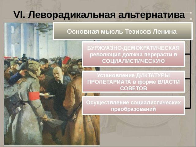 VI. Леворадикальная альтернатива развития революции Основная мысль Тезисов Ле...